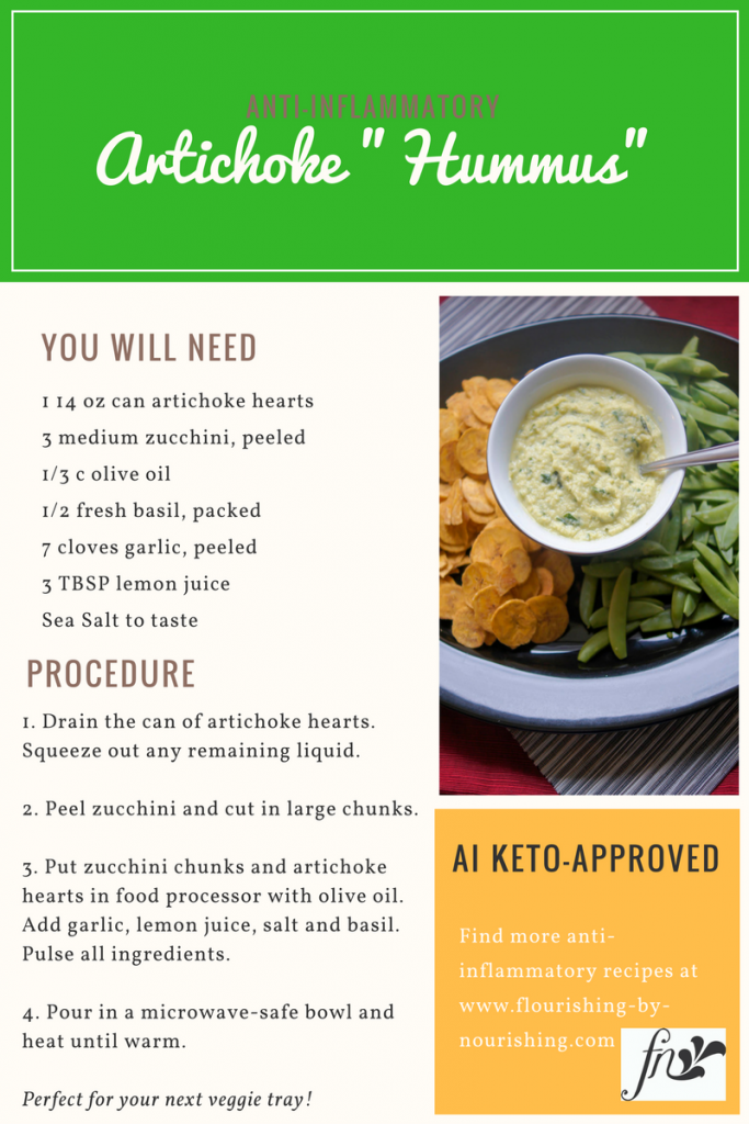 "recipe card pic artichoke ""Hummus"""